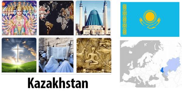 Kazakhstan Population by Religion