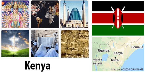 Kenya Population by Religion