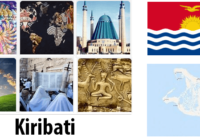 Kiribati Population by Religion