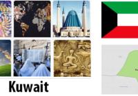 Kuwait Population by Religion