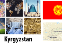 Kyrgyzstan Population by Religion