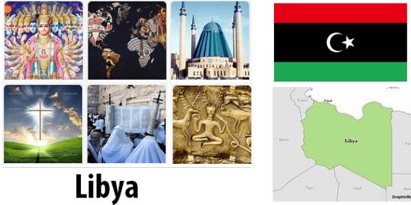 Libya Population by Religion