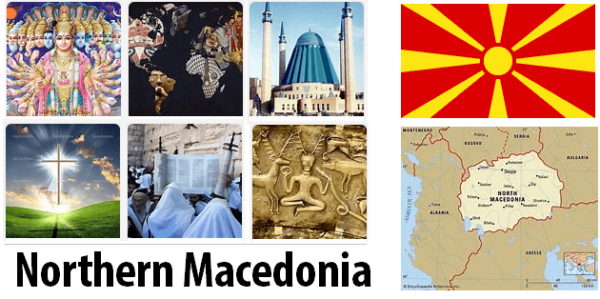Macedonia Population by Religion
