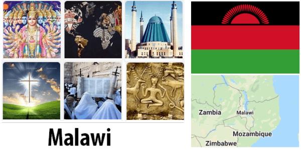 Malawi Population by Religion