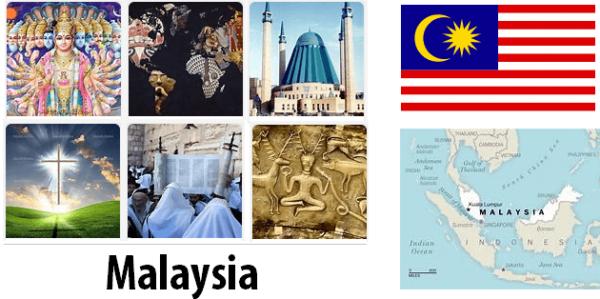 Malaysia Population by Religion