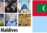 Maldives Population by Religion