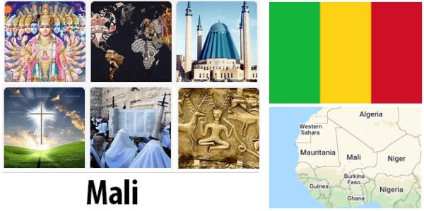 Mali Population by Religion