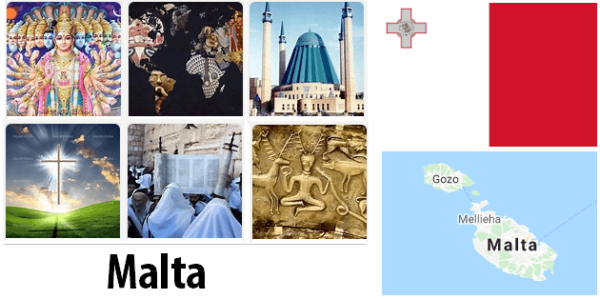 Malta Population by Religion