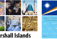Marshall Islands Population by Religion