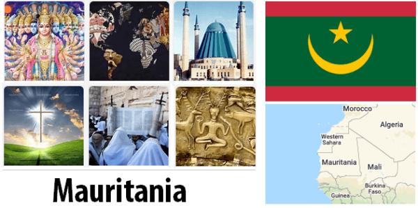 Mauritania Population by Religion