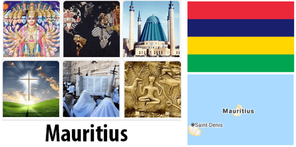 Mauritius Population by Religion
