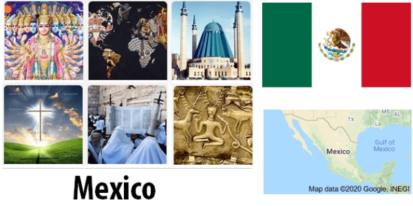 Mexico Population by Religion