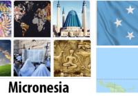 Micronesia Population by Religion