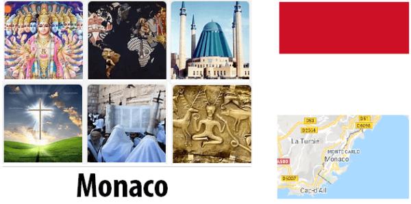 Monaco Population by Religion