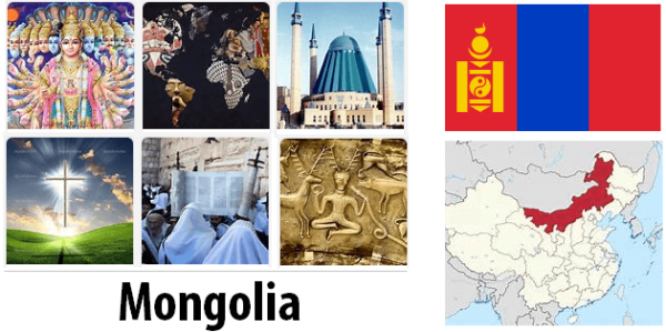 Mongolia Population by Religion