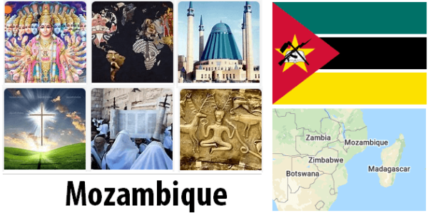 Mozambique Population by Religion