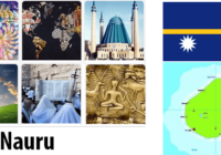 Nauru Population by Religion