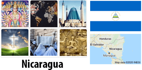 Nicaragua Population by Religion