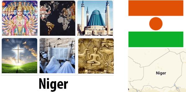 Niger Population by Religion