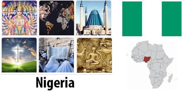 Nigeria Population by Religion