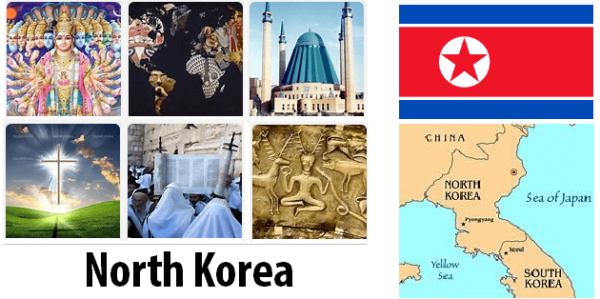 North Korea Population by Religion