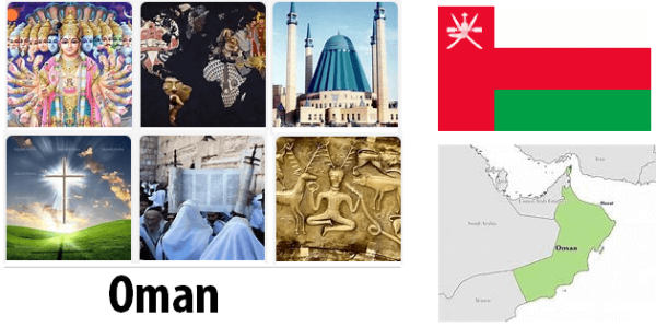 Oman Population by Religion