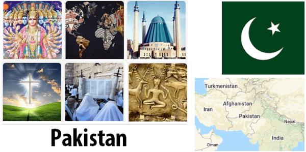 Pakistan Population by Religion