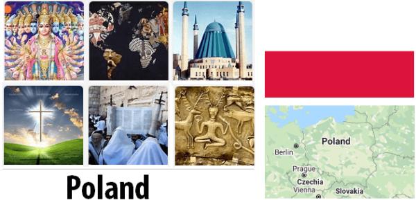 Poland Population by Religion