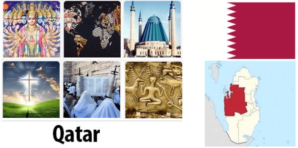 Qatar Population by Religion