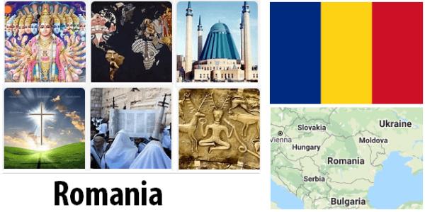 Romania Population by Religion