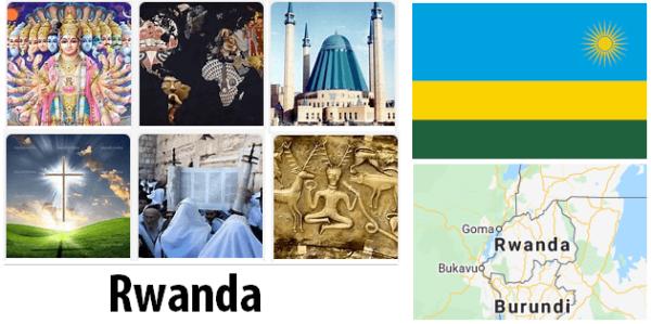 Rwanda Population by Religion