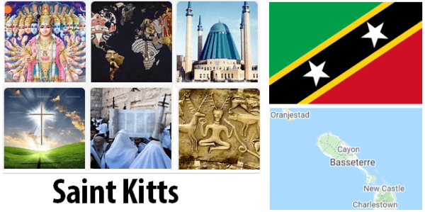 Saint Kitts Population by Religion