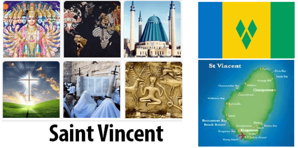 Saint Vincent Population by Religion