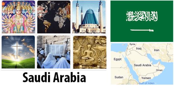 Saudi Arabia Population by Religion