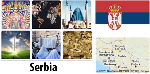 Serbia Population by Religion