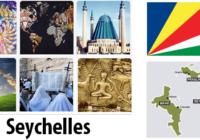 Seychelles Population by Religion