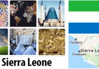 Sierra Leone Population by Religion