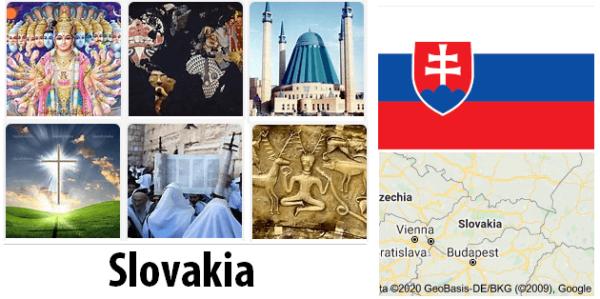 Slovakia Population by Religion