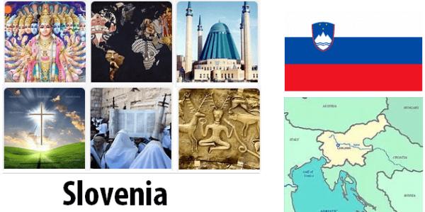Slovenia Population by Religion