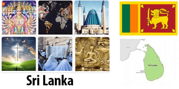 Sri Lanka Population by Religion