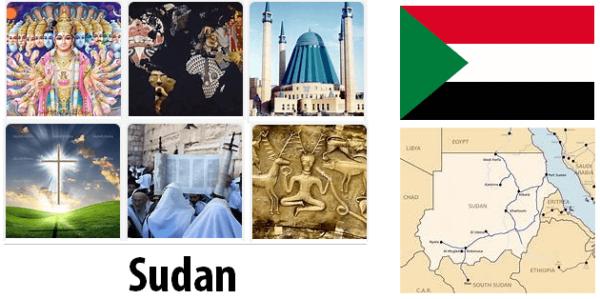 Sudan Population by Religion