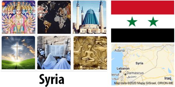 Syria Population by Religion