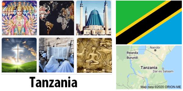 Tanzania Population by Religion
