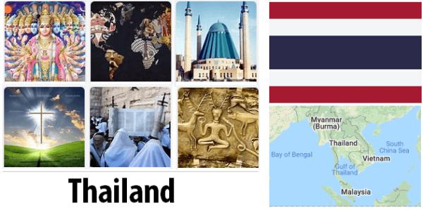 Thailand Population by Religion