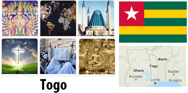 Togo Population by Religion