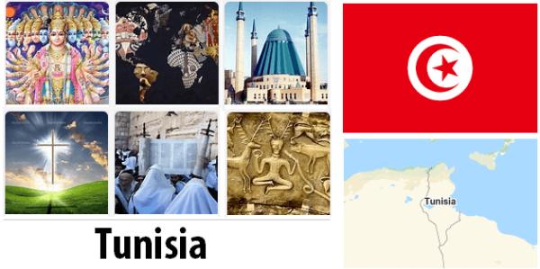 Tunisia Population by Religion