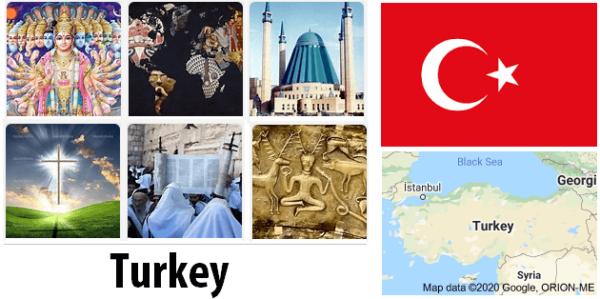 Turkey Population by Religion