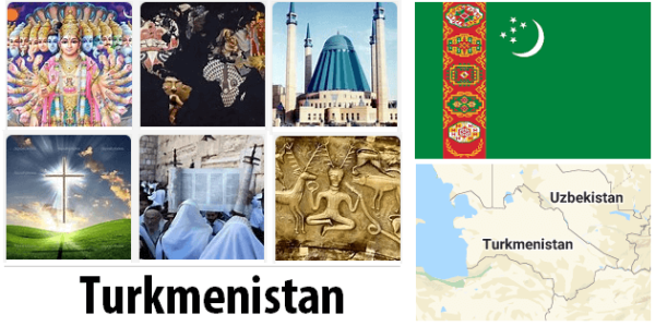 Turkmenistan Population by Religion
