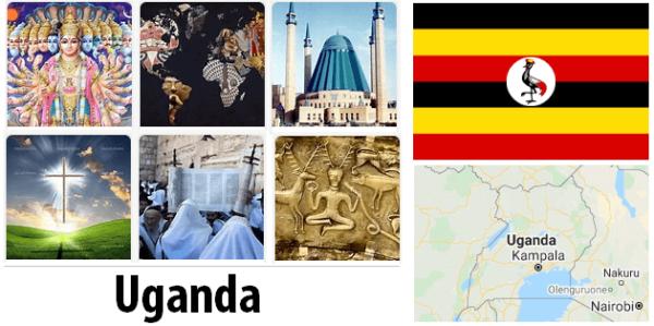 Uganda Population by Religion