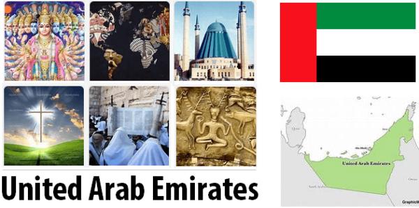 United Arab Emirates Population by Religion
